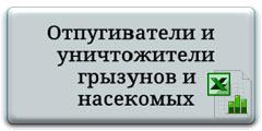 Прайс-лист: Отпугиватели грызунов, Электрическая мухобойка, Антимоскитная лампа, Ультразвуковой отпугиватель комаров, Ультразвуковой отпугиватель грызунов, Универсальный ультразвуковой отпугиватель на солнечной батарее